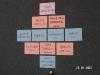 breclav_op_iii__a_i__vtp_28_5_2005_09