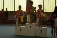 Mariánské Lázně - 2.-3.5.2009